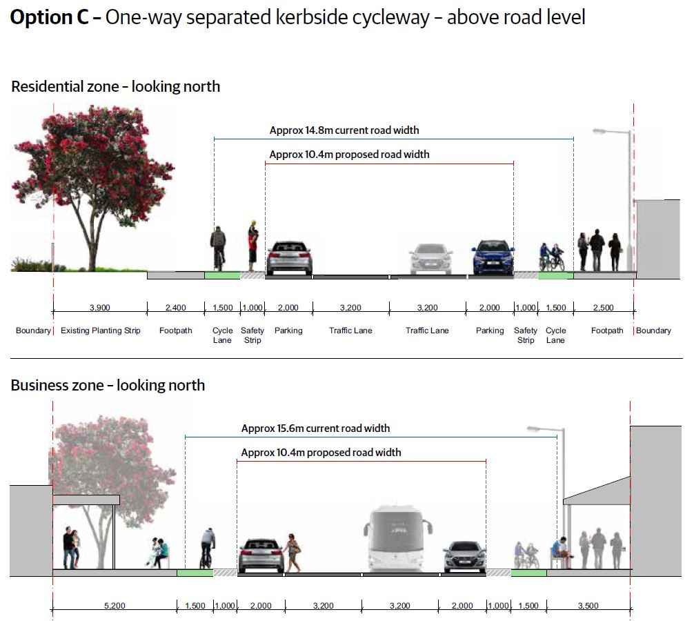 The Final Four Options Analysis Recommendation Island Bay There Are 2 Diagrams For This Vehicle Since It Has Option C Also Provides A Separated Kerbside Cycleway With Above Road Level Either At Mid Height Between Roadway And Footpath Or